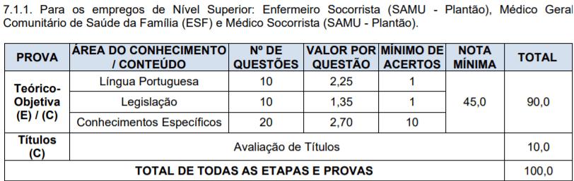 f1 - Processo Seletivo Prefeitura de Alvorada-RS: Inscrições Abertas