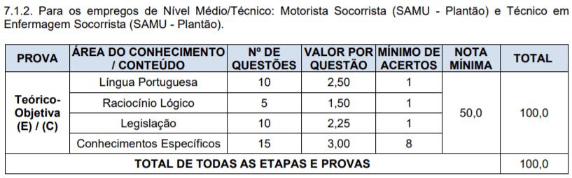 f2 - Processo Seletivo Prefeitura de Alvorada-RS: Inscrições Abertas