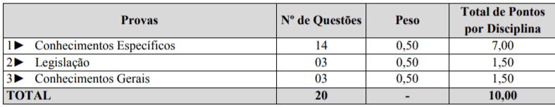 p1 1 - Processo Seletivo Prefeitura de Tunápolis–SC: Inscrições abertas