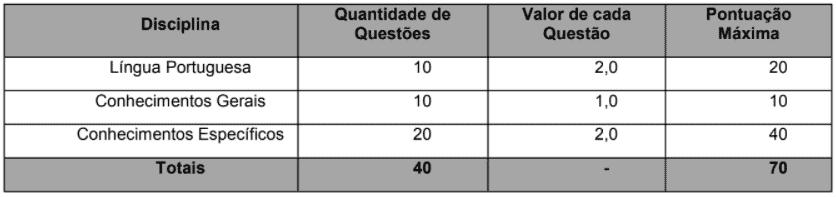 p1 11 - Processo Seletivo Prefeitura de Marechal Thaumaturgo-AC: Inscrições encerradas