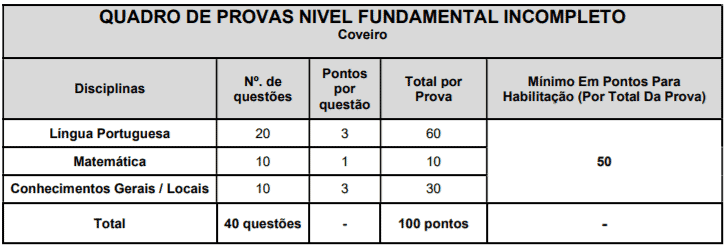 p1 3 - Concurso Prefeitura de Miguel Pereira – RJ: Inscrições Abertas para diversos cargos