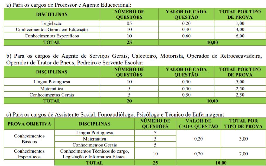p1 6 - Processo Seletivo Prefeitura de Rodeio-SC: Inscrições Abertas