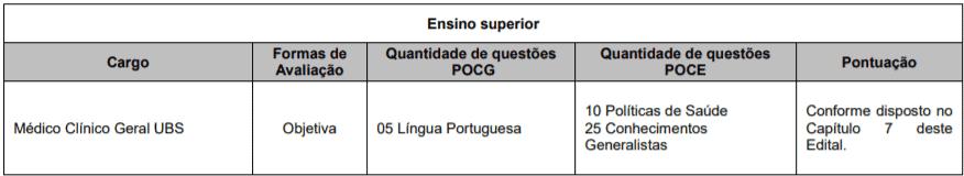 p1 - Concurso Público Prefeitura de Carapicuíba - SP: Inscrições abertas para saúde