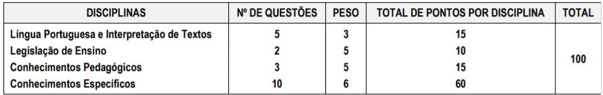 p2 1 - Processo Seletivo Prefeitura de Buri – SP: Inscrições Abertas