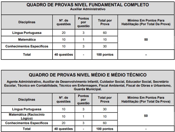 p2 2 - Concurso Prefeitura de Miguel Pereira – RJ: Inscrições Abertas para diversos cargos