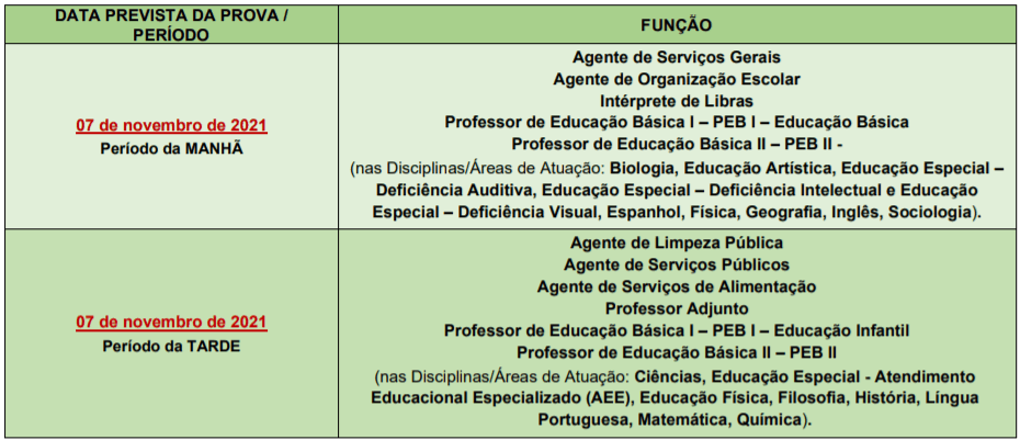 p2 6 - Processo Seletivo Prefeitura de Santana de Parnaíba-SP: Inscrições encerradas