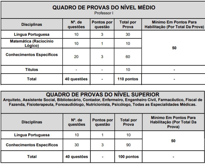 p3 - Concurso Prefeitura de Miguel Pereira – RJ: Inscrições Abertas para diversos cargos
