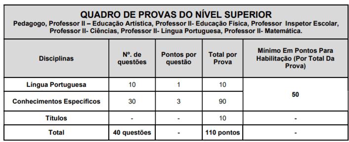 p4 - Concurso Prefeitura de Miguel Pereira – RJ: Inscrições Abertas para diversos cargos