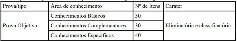 provas sedf temporario - Concurso SEDF temporários: Saiu o Edital. Provas em Dezembro
