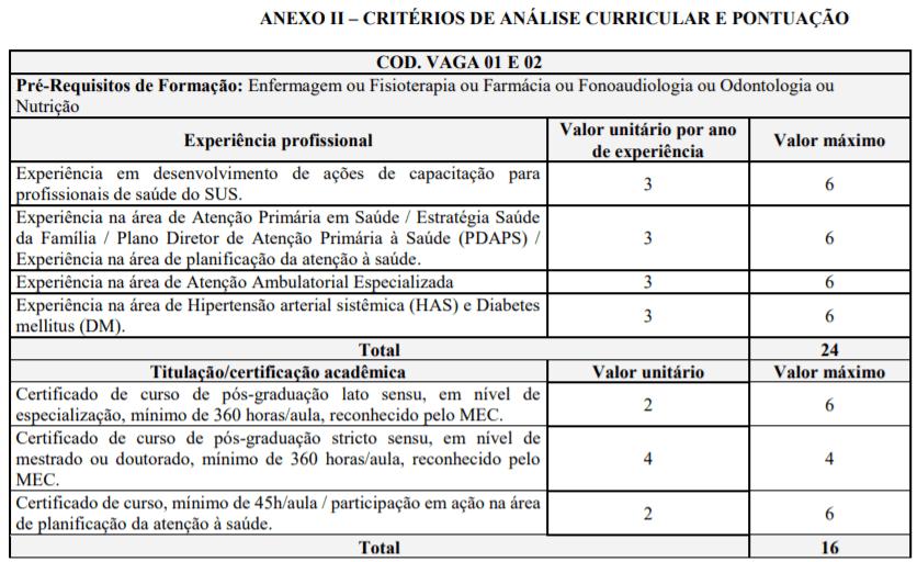 t1 10 - Processo Seletivo SES-MG: Inscrições encerradas