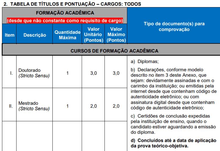 t1 11 - Concurso Público Prefeitura de Porto Alegre – RS: Inscrições abertas