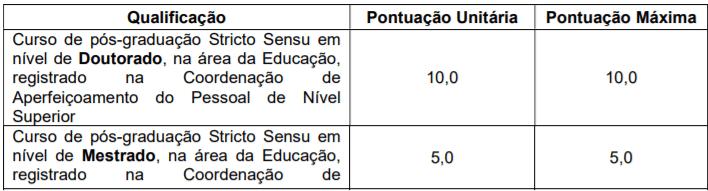 t1 2 - Concurso Prefeitura de Miguel Pereira – RJ: Inscrições Abertas para diversos cargos