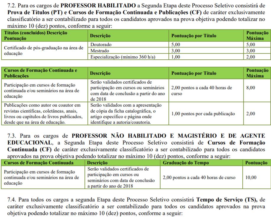 t1 6 - Processo Seletivo Prefeitura de Rodeio-SC: Inscrições Abertas