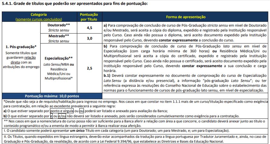 t1 7 - Processo Seletivo Prefeitura de Simão Dias – SE: Inscrições Abertas