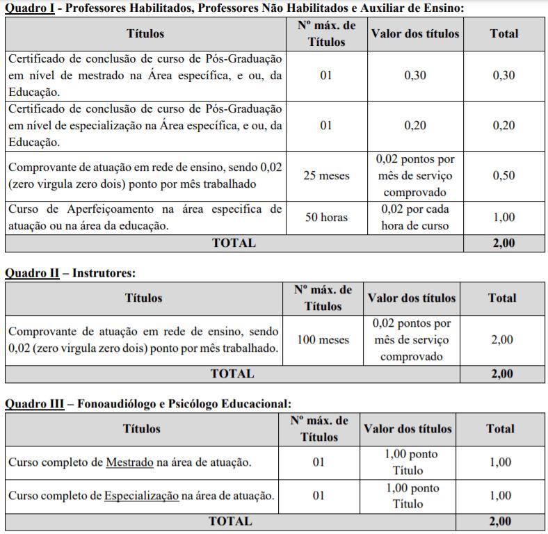 t1 - Processo Seletivo Prefeitura de Tunápolis–SC: Inscrições abertas