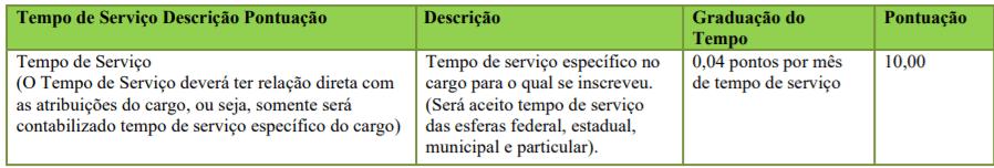 t2 1 - Processo Seletivo Prefeitura de Rodeio-SC: Inscrições Abertas