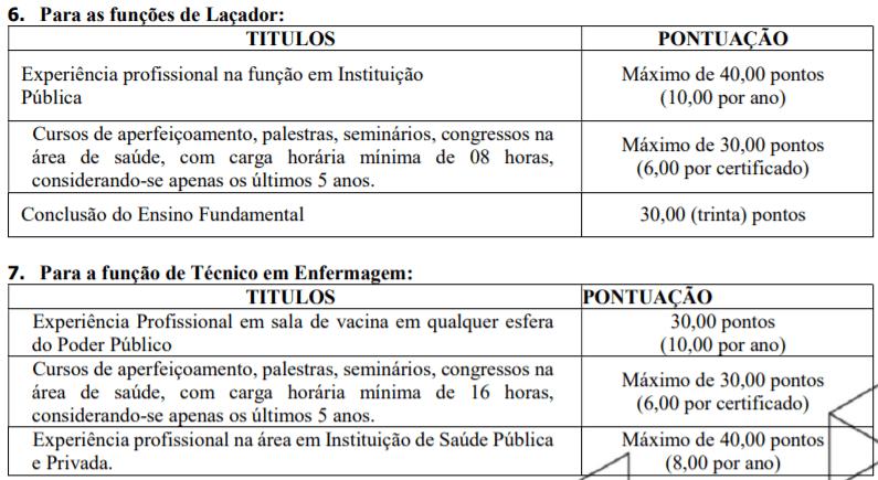 t3 - Processo Seletivo Prefeitura de Serra Talhada-PE: Inscrições encerradas