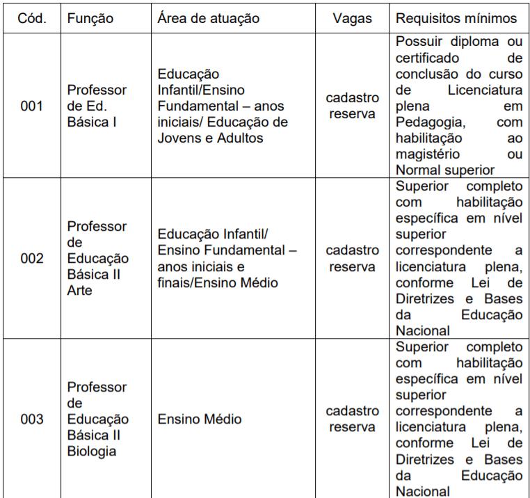 Captura de tela 2021 10 07 142452 - Processo Seletivo Prefeitura de Jundiaí – SP: Inscrições abertas