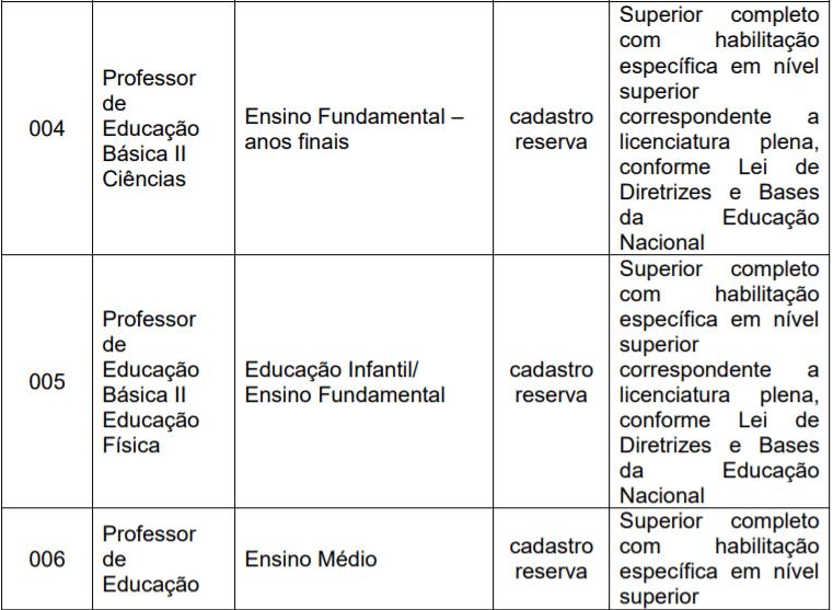 Captura de tela 2021 10 07 142521 - Processo Seletivo Prefeitura de Jundiaí – SP: Inscrições abertas