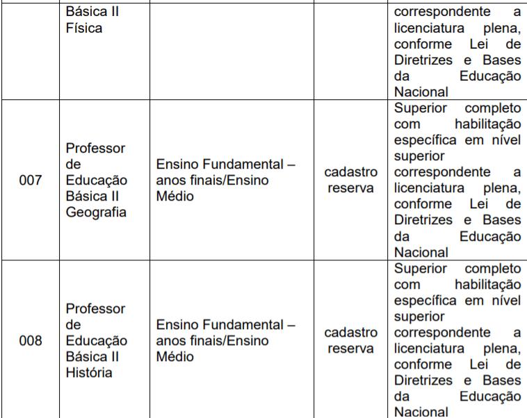 Captura de tela 2021 10 07 142540 - Processo Seletivo Prefeitura de Jundiaí – SP: Inscrições abertas