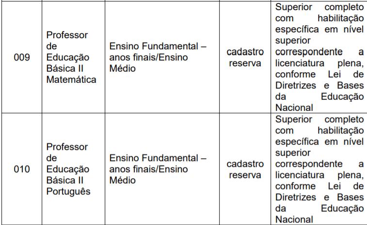 Captura de tela 2021 10 07 142557 - Processo Seletivo Prefeitura de Jundiaí – SP: Inscrições abertas