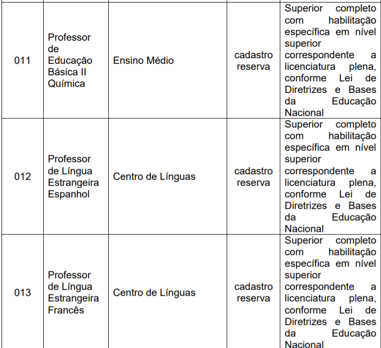 Captura de tela 2021 10 07 142614 - Processo Seletivo Prefeitura de Jundiaí – SP: Inscrições abertas