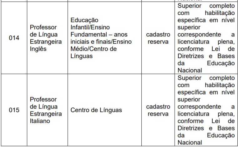 Captura de tela 2021 10 07 142633 - Processo Seletivo Prefeitura de Jundiaí – SP: Inscrições abertas