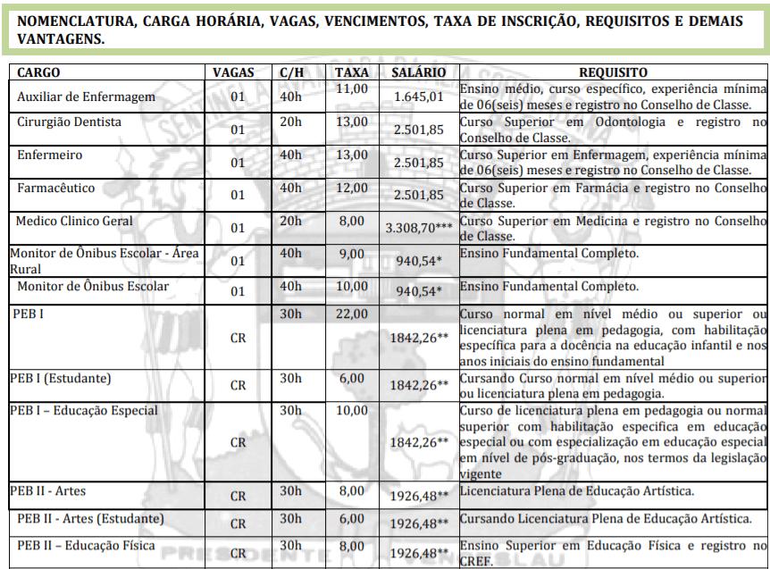 c1 2 - Processo Seletivo Prefeitura de Presidente Venceslau-SP: Inscrições encerradas