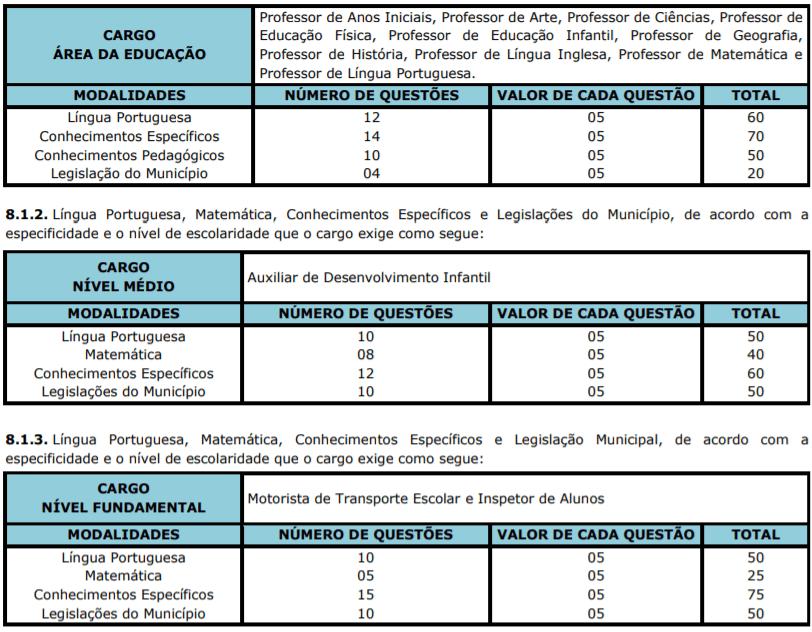c1 3 - Concurso público Prefeitura de Costa Rica-MS: Inscrições Abertas