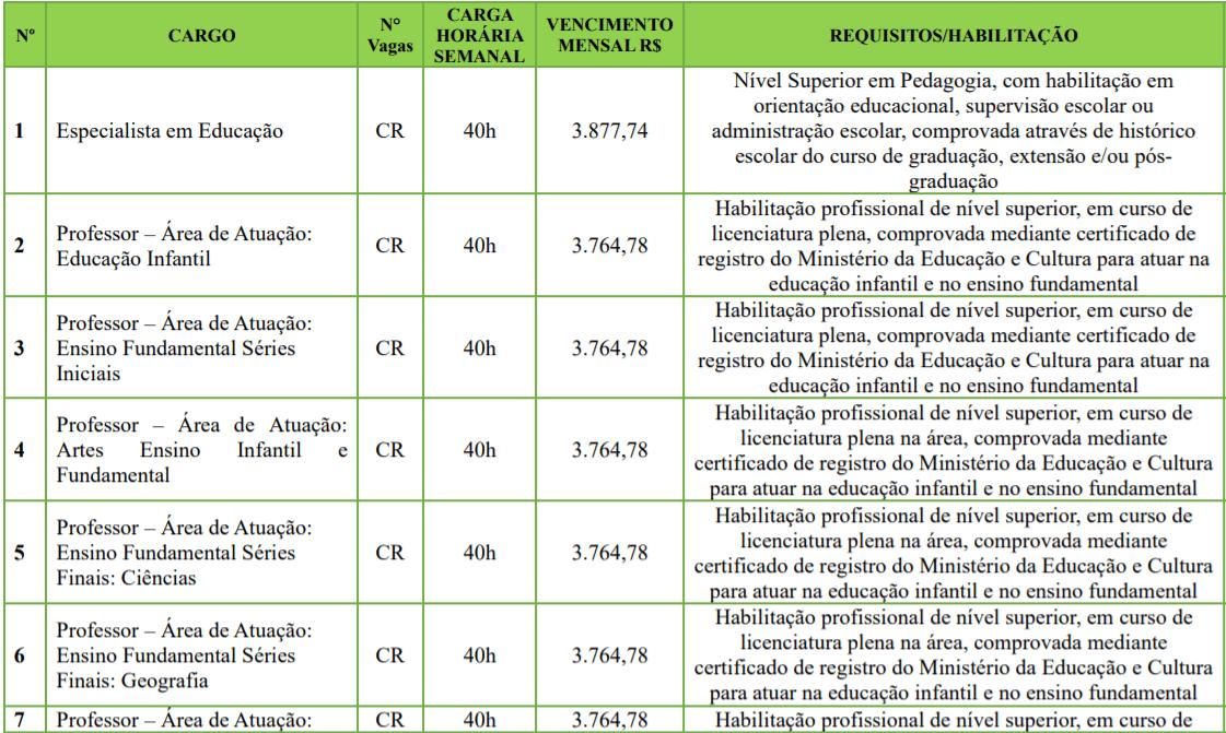 c1 6 - Processo Seletivo Prefeitura de Videira SC: Inscrições Abertas