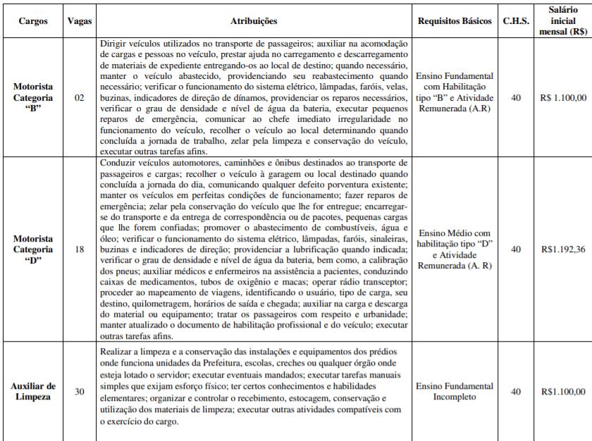 c1 8 - Processo Seletivo Prefeitura de Novo Gama – GO: Inscrições abertas