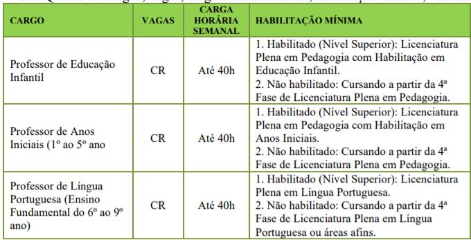 c1 - Processo Seletivo Prefeitura de Morro da Fumaça-SC: Inscrições Abertas