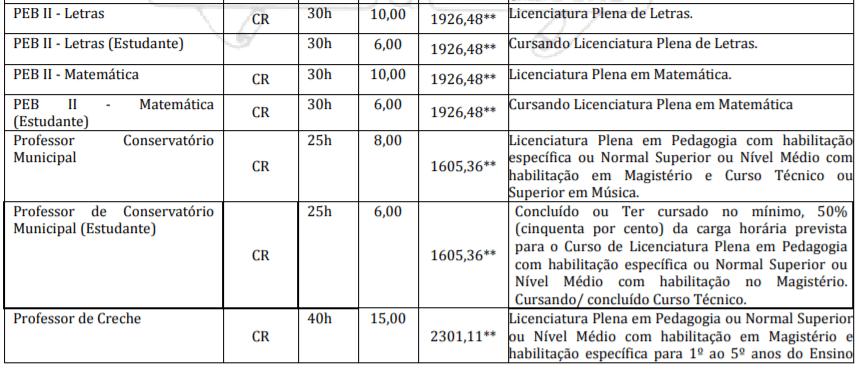 c2 2 - Processo Seletivo Prefeitura de Presidente Venceslau-SP: Inscrições encerradas