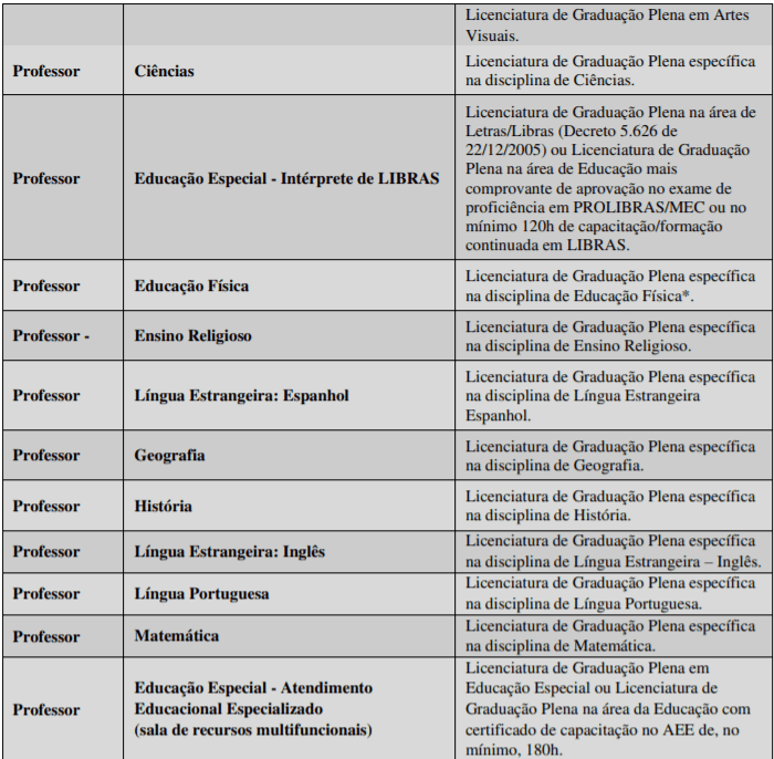 c2 4 - Processo Seletivo Prefeitura de Chapecó – SC: Inscrições Abertas