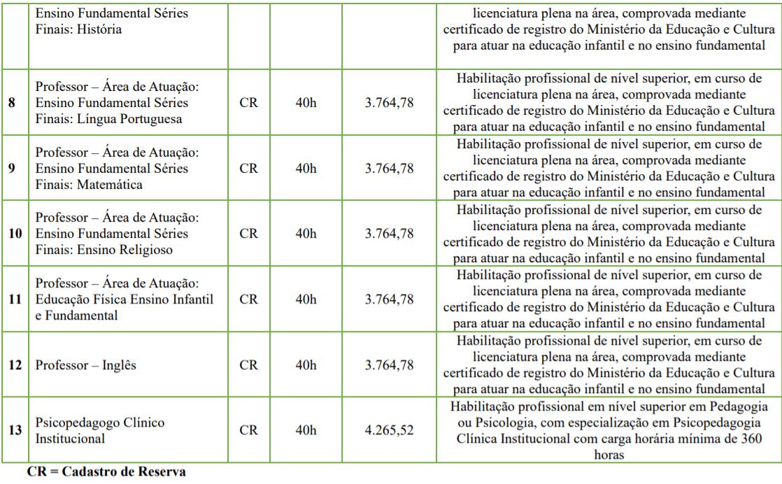 c2 5 - Processo Seletivo Prefeitura de Videira SC: Inscrições Abertas