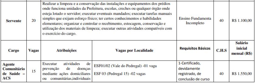 c2 7 - Processo Seletivo Prefeitura de Novo Gama – GO: Inscrições abertas