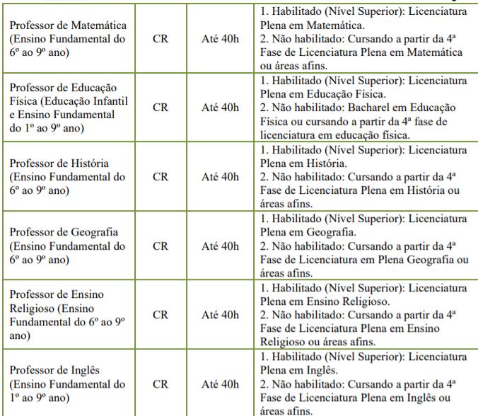 c2 - Processo Seletivo Prefeitura de Morro da Fumaça-SC: Inscrições Abertas