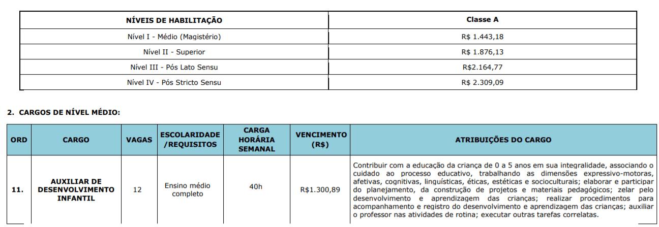 c3 2 - Concurso público Prefeitura de Costa Rica-MS: Inscrições Abertas