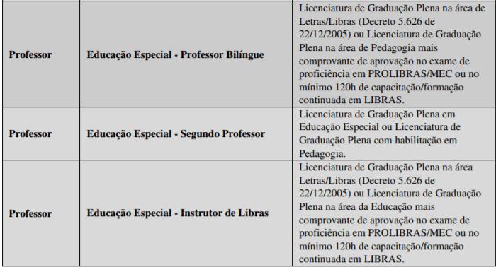 c3 3 - Processo Seletivo Prefeitura de Chapecó – SC: Inscrições Abertas