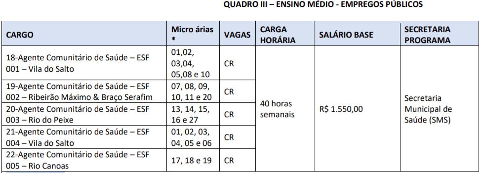 c3 4 - Processo Seletivo Prefeitura de Luiz Alves-SC: inscrições Abertas
