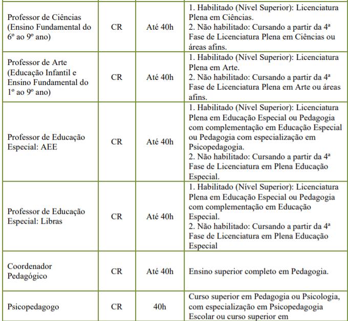 c3 - Processo Seletivo Prefeitura de Morro da Fumaça-SC: Inscrições Abertas