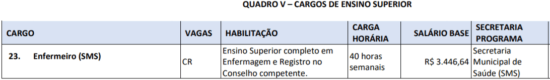 c4 3 - Processo Seletivo Prefeitura de Luiz Alves-SC: inscrições Abertas