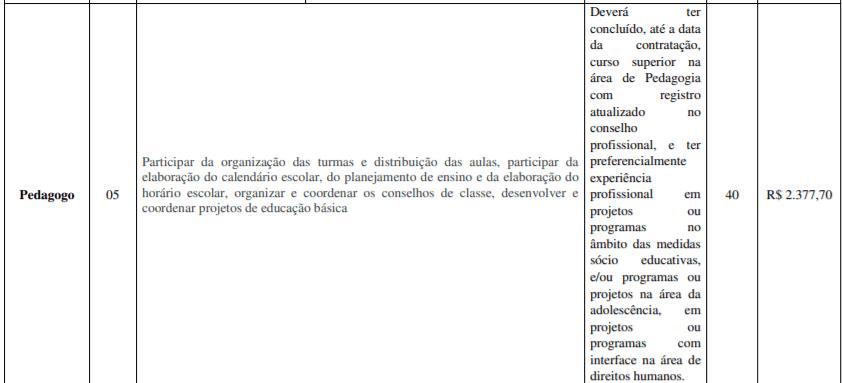 c4 4 - Processo Seletivo Prefeitura de Novo Gama – GO: Inscrições abertas