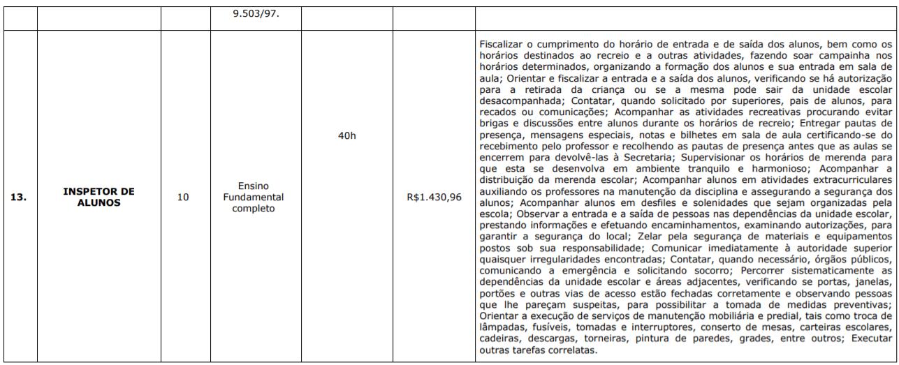 c5 1 - Concurso público Prefeitura de Costa Rica-MS: Inscrições Abertas