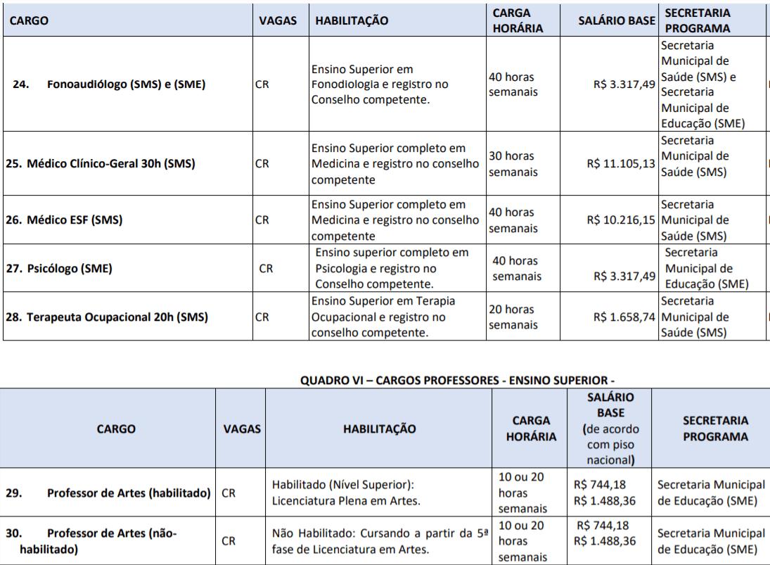 c5 2 - Processo Seletivo Prefeitura de Luiz Alves-SC: inscrições Abertas