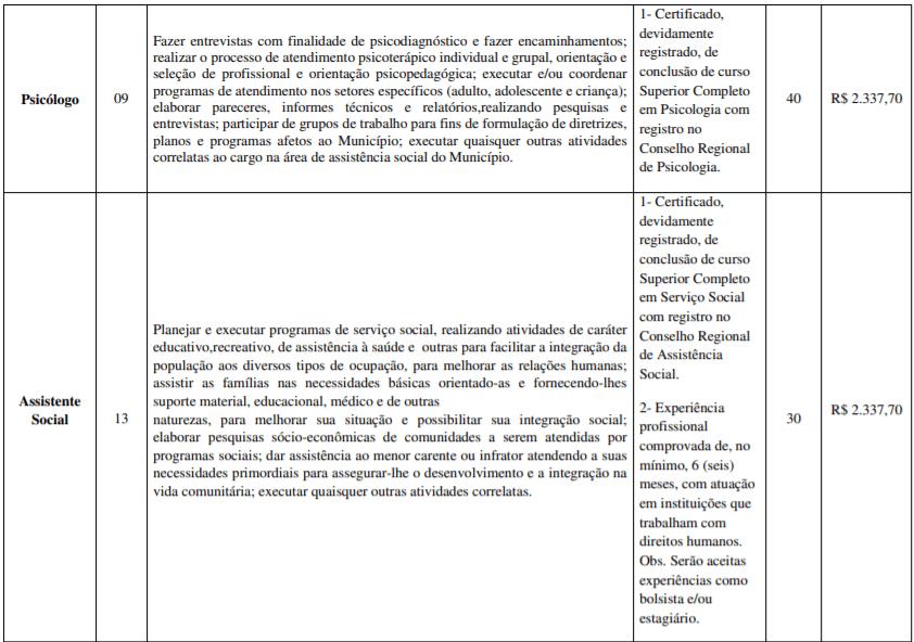 c5 3 - Processo Seletivo Prefeitura de Novo Gama – GO: Inscrições abertas