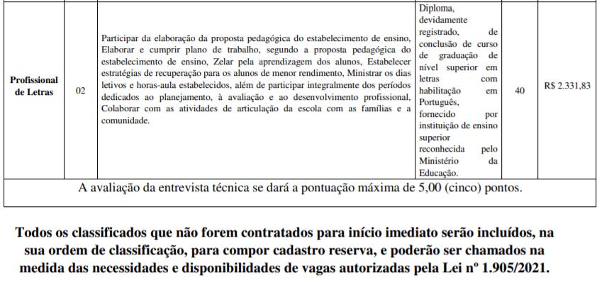 c6 1 - Processo Seletivo Prefeitura de Novo Gama – GO: Inscrições abertas