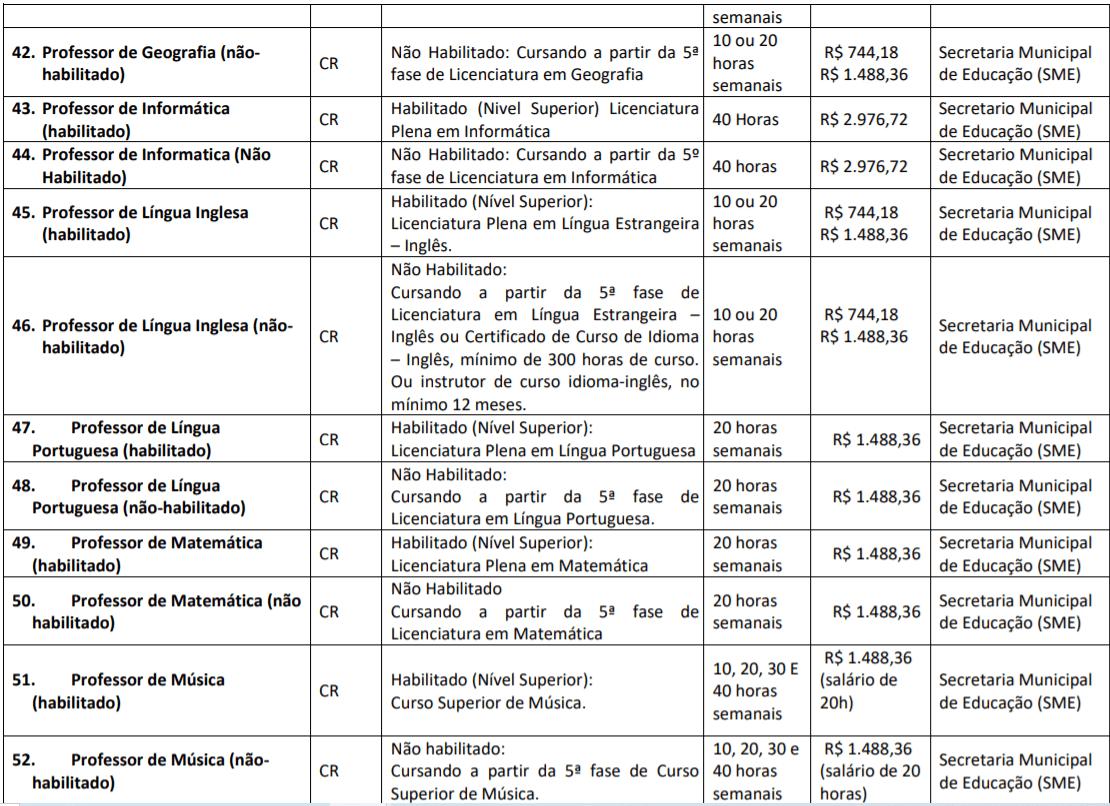 c7 - Processo Seletivo Prefeitura de Luiz Alves-SC: inscrições Abertas