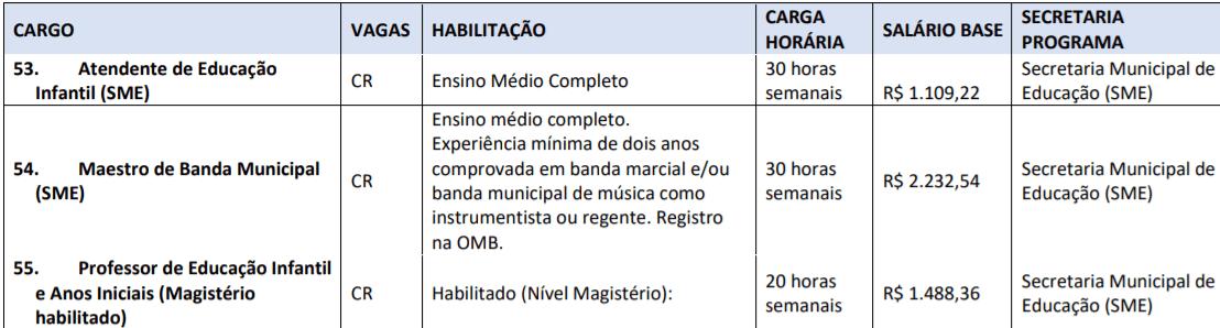c8 - Processo Seletivo Prefeitura de Luiz Alves-SC: inscrições Abertas