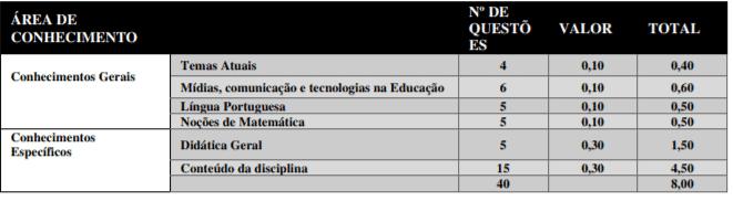 p1 3 - Processo Seletivo Prefeitura de Chapecó – SC: Inscrições Abertas